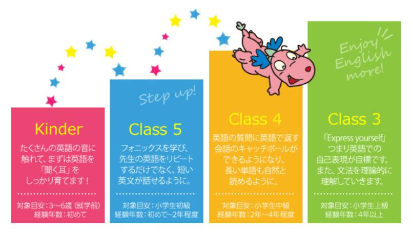 ジオスオンライン英会話子供コース