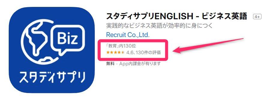 スタディサプリENGLISHビジネス英語アプリで星4.6以上の高評価を獲得