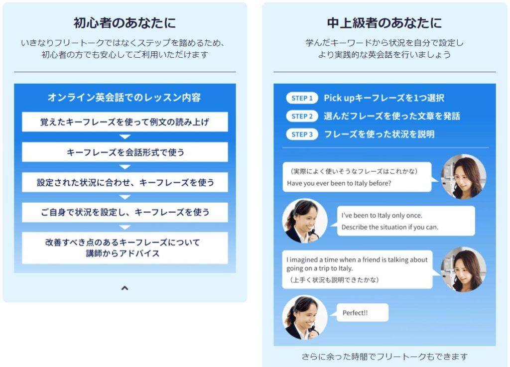 新日常英会話セットプランは実際のネイティブと英会話レッスンできる
